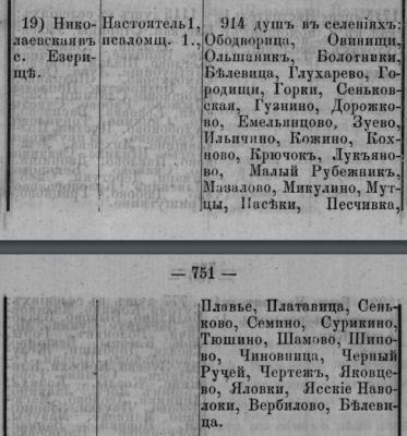 1876 Езерище.jpg