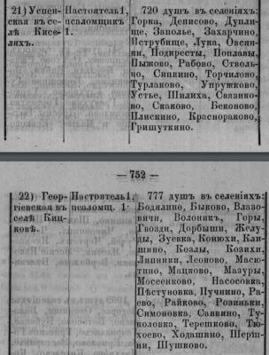 1876 Кисели Кицково.jpg