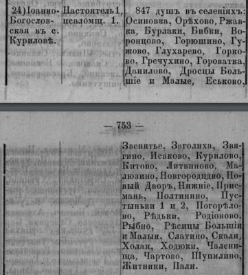 1876 Курилово.jpg