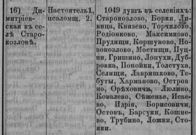 1876 Старокозлово.jpg